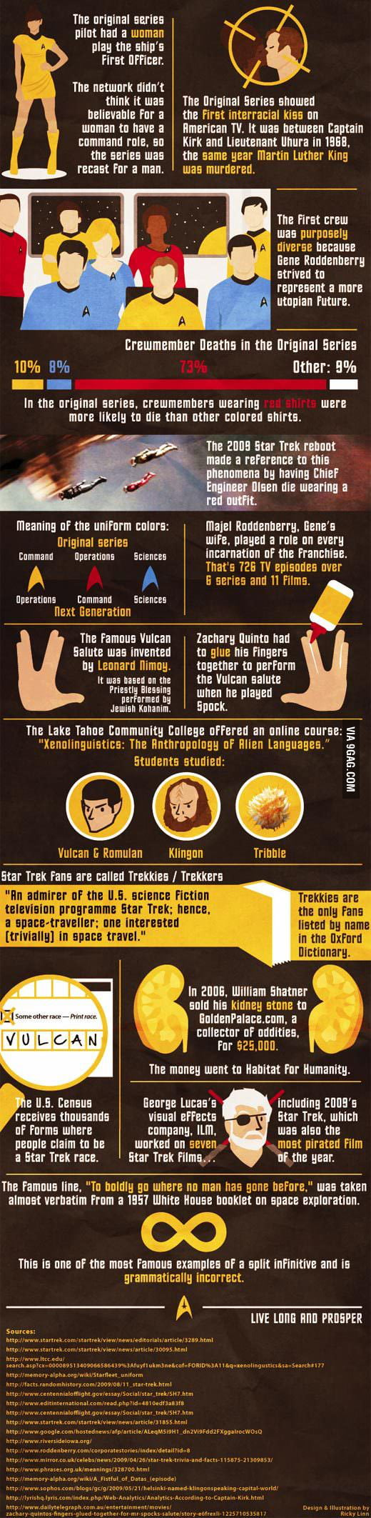 Some star trek facts