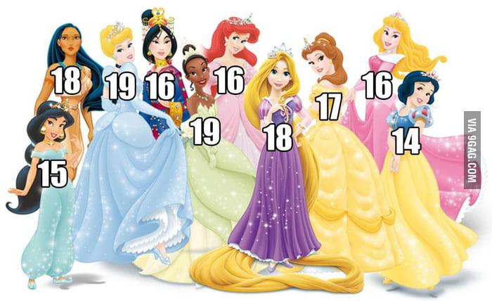 Real age of Disney's princesses