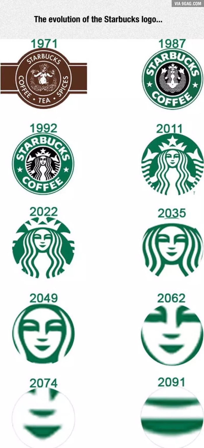 the gallery for gt original starbucks logo history