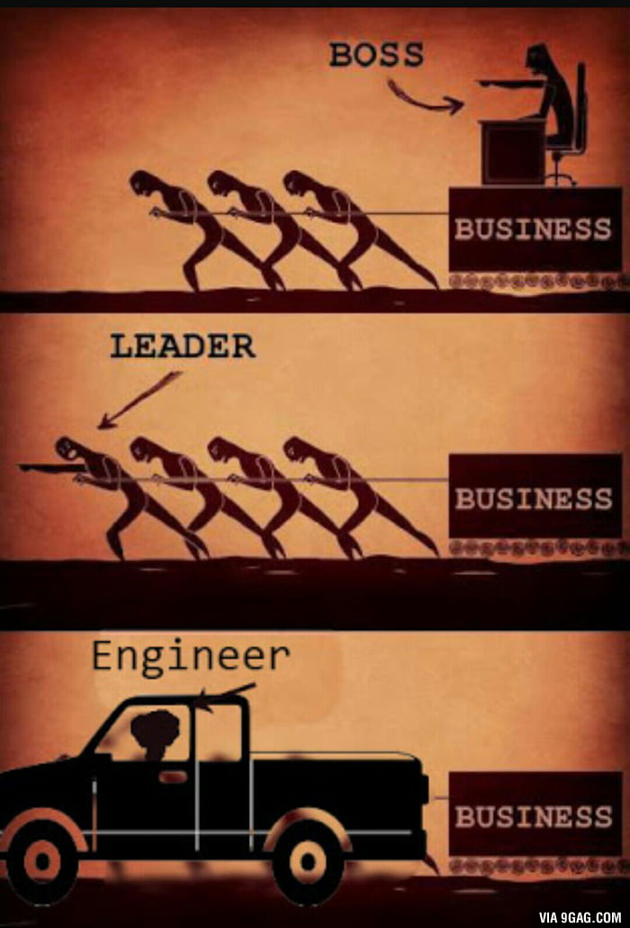 Leader Boss Pic Boss Leader Engineer