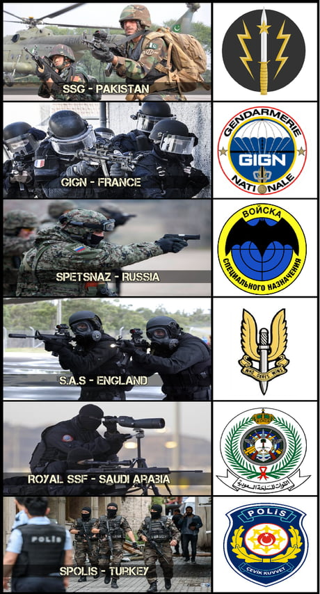 Special Forces around the world Part 1.