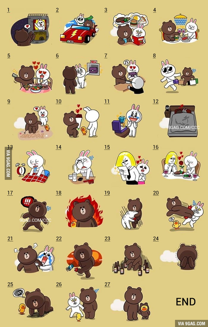 The Love Story of Brown & Cony in Line Stickers - 9GAG