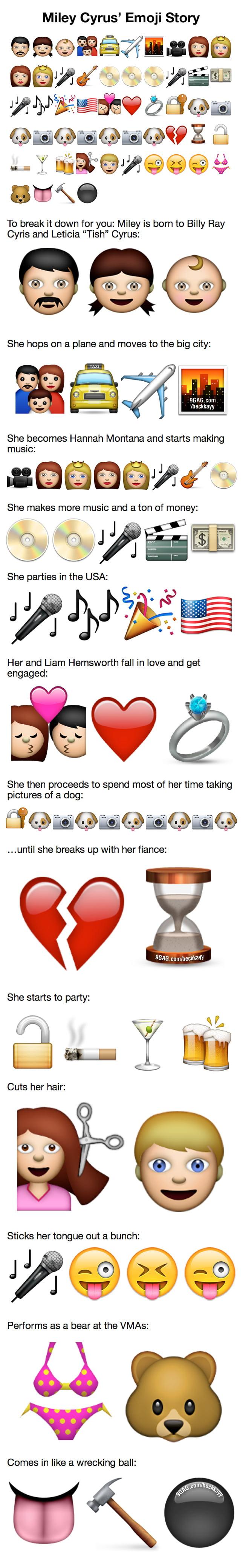 Miley Cyrus' Emoji Story