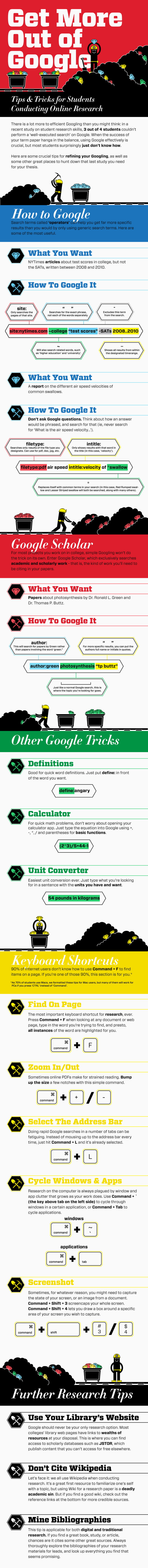Learn how to get better Google search results