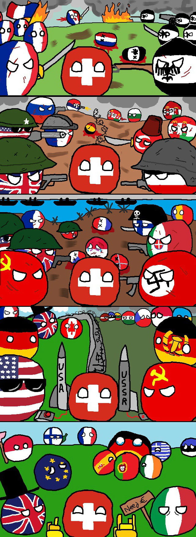 The neutrality of Switzerland