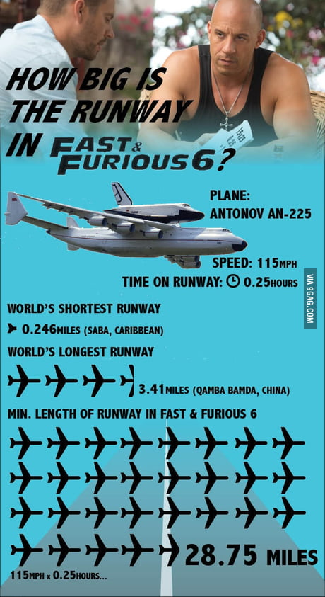 I bet many people thought of this while watching Fast and Furious 6.