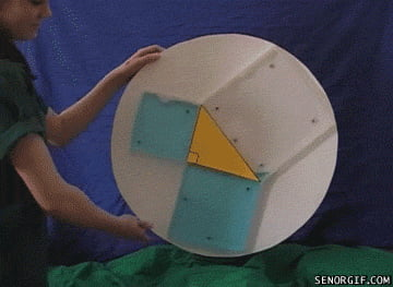 Cool demonstration of the Pythagorean Theorem