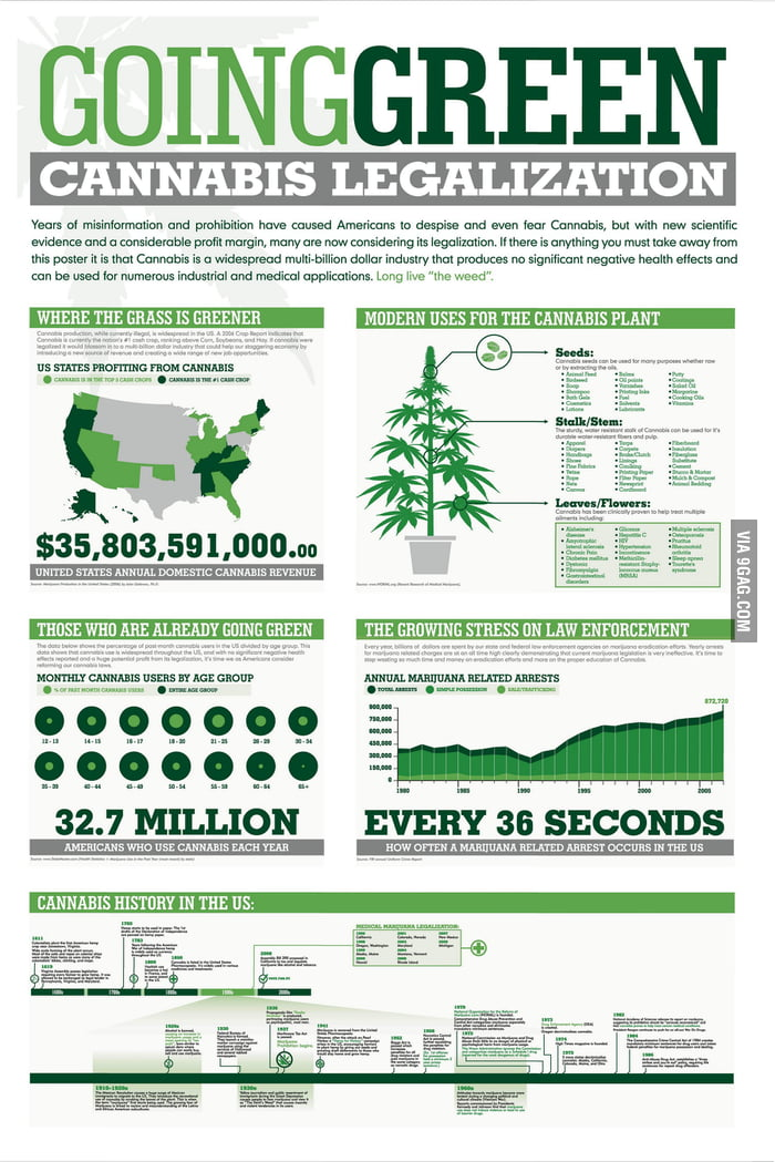 why marijuana is bad August 9, 2014 regular marijuana use bad for teens' brains psychology and public health experts weigh in on potential effects of legalization on youth.