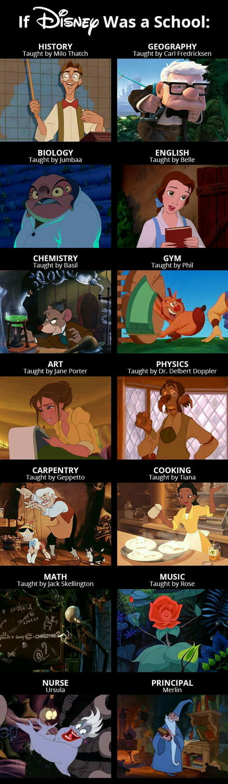 If Disney was a school... I totally would to go there! (sorry no potato)
