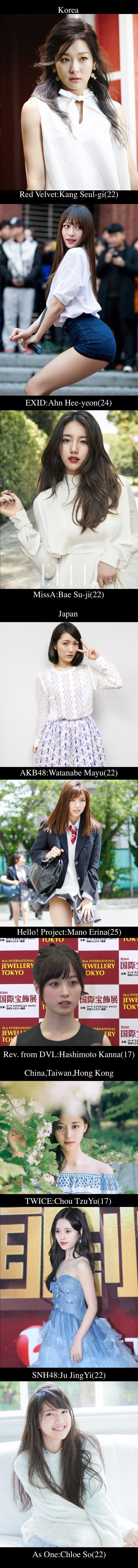 Asian idols (Korea, Japan, China, Taiwan, Hong Kong) Which is your favorite?