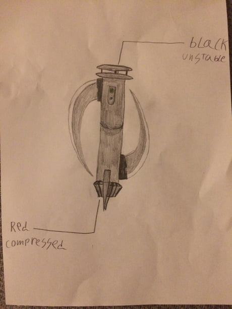 My Own lightsaber design what do you think
