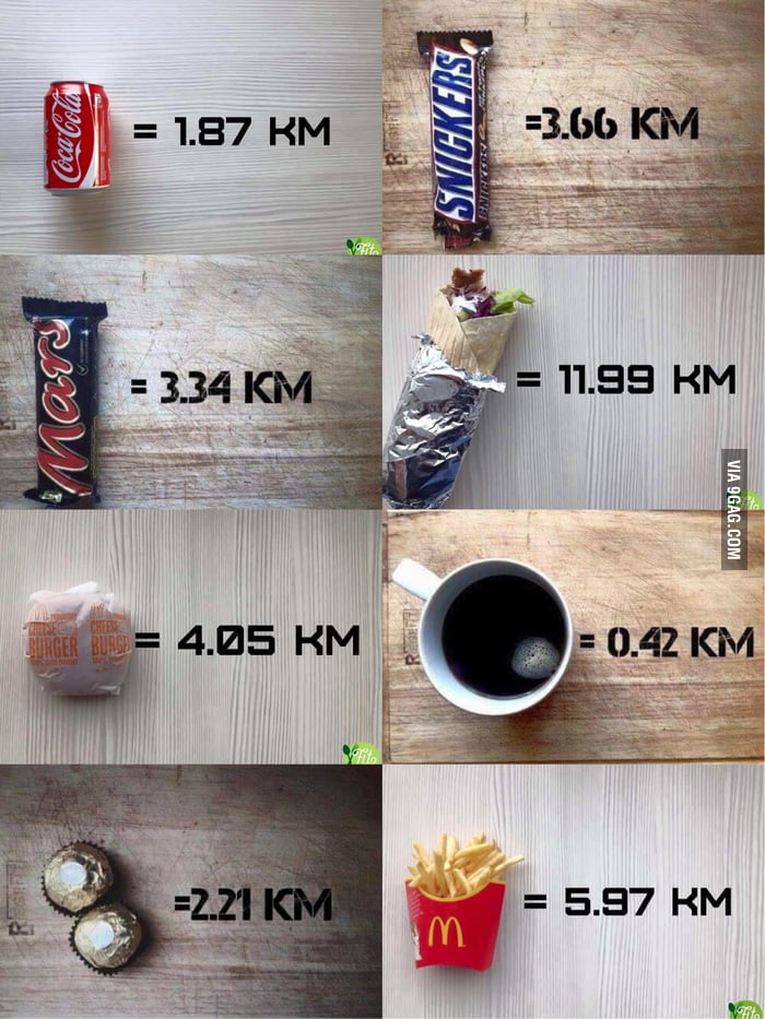 Kilometri namesto kalorij
