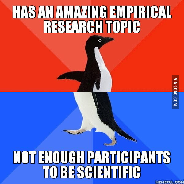 I need help in scientific research?