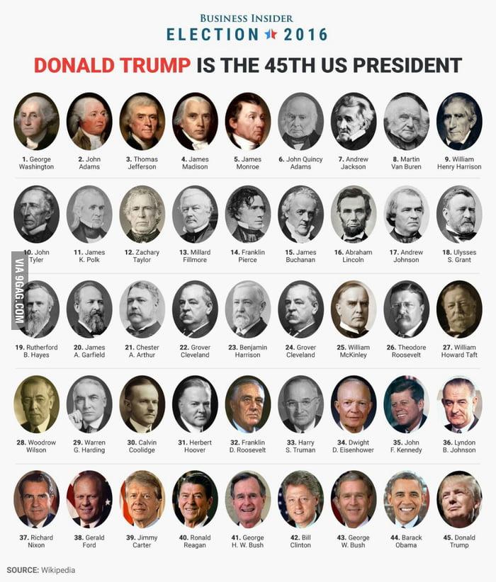 45 präsident usa