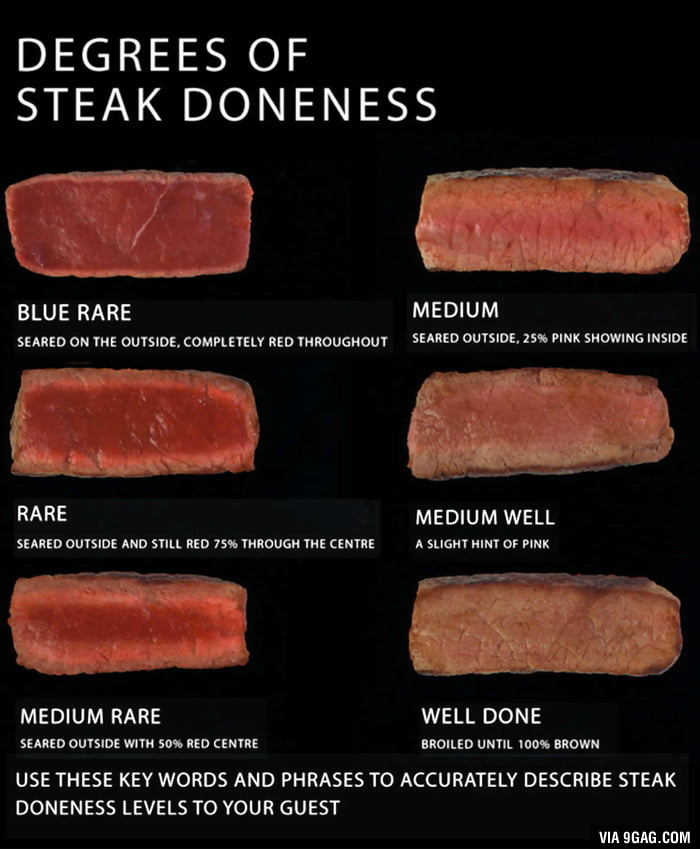 I Like My Steak Blue Rare Or Rare What About You 9gag