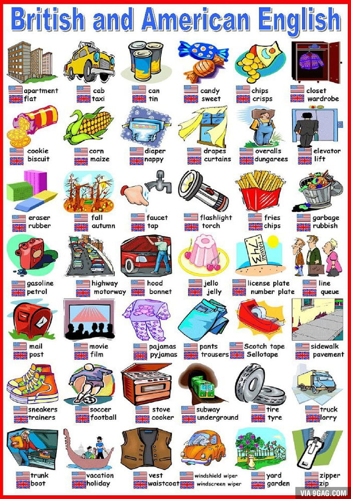 a comparison of british and american advertising American english is the form of english used in the united statesit includes all english dialects used within the united states of america british english is the form of english used in the united kingdom it includes all english dialects used within the united kingdom.