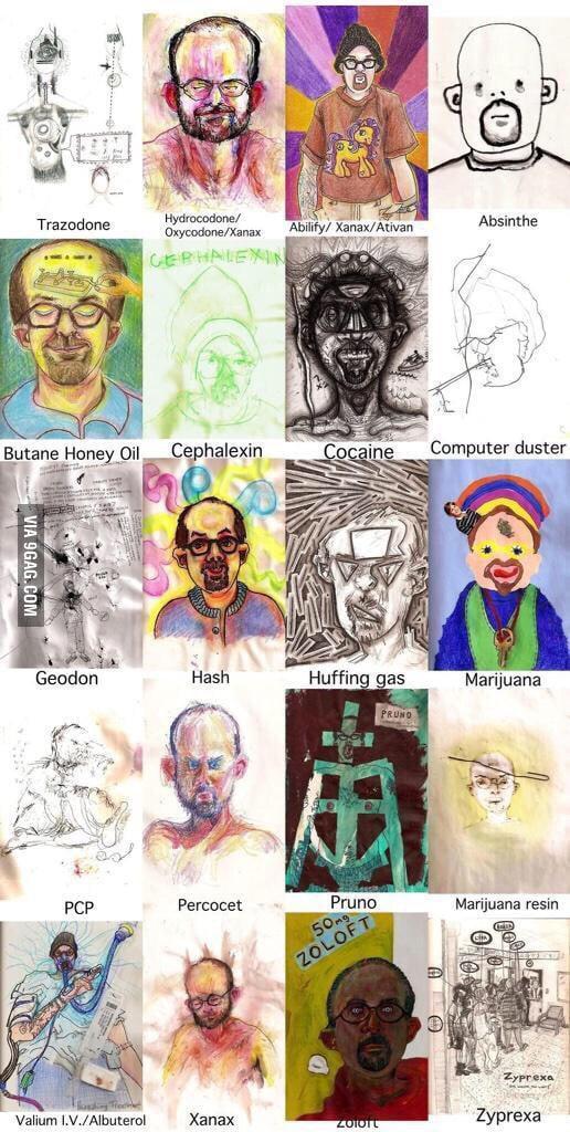 Painted Portrait Artists Artist Doing Self-portraits on
