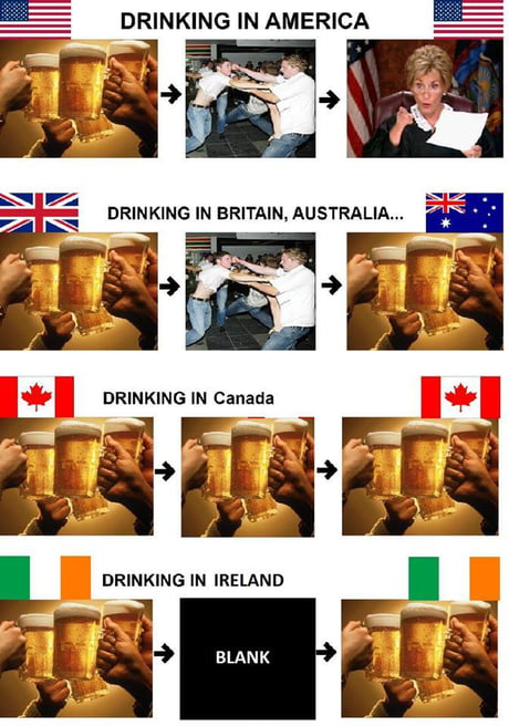 Drinking in different parts of the world