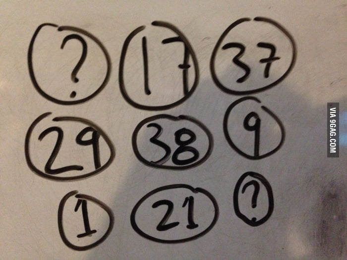 Find the missing number in the pattern?