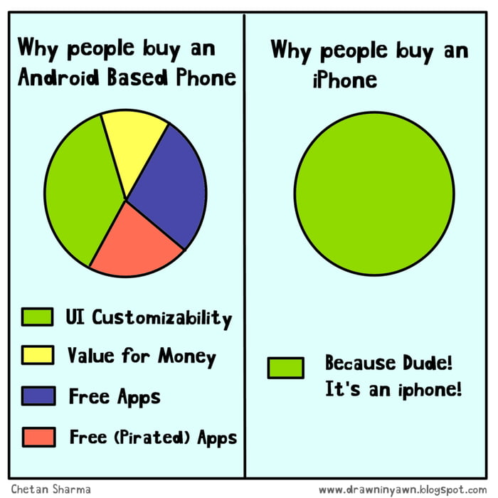 Funny Meme Apps For Android : Iphone vs android gag