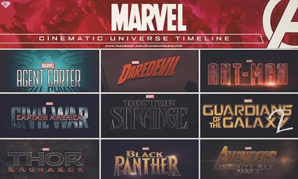 Marvel Cinematic Universe Timeline - 9GAG