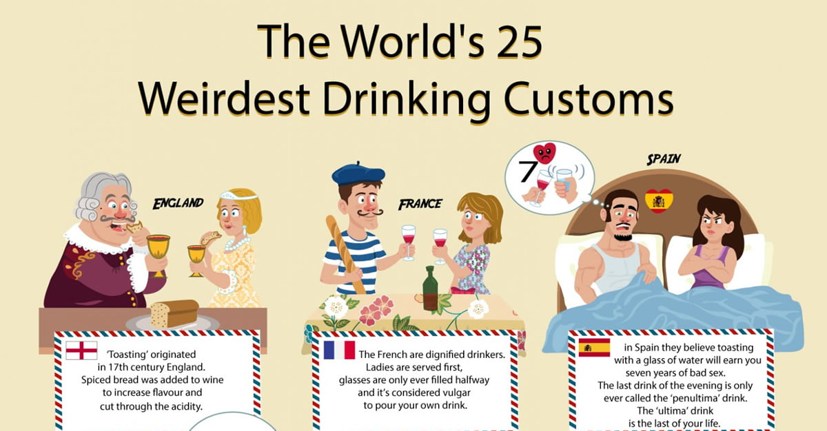 the variations of customs and traditions around the world