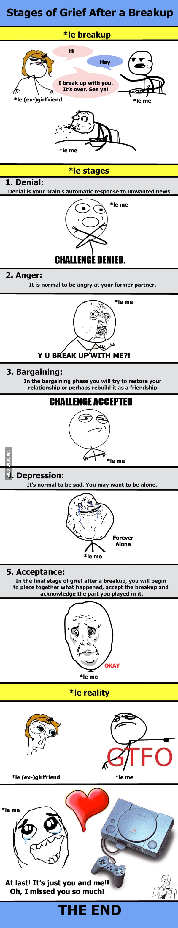 Stages of grief after a break up