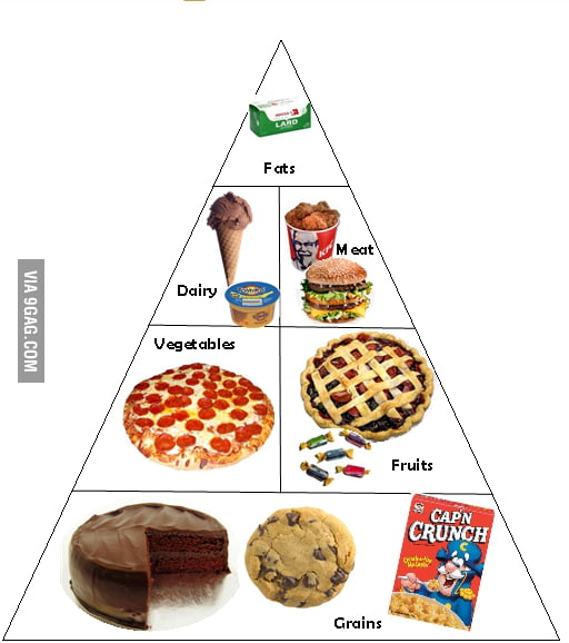 rebuilding food pyramid With two thirds of americans overweight, it had become clear that the governments food guide pyramid needs an overhaul charged with the daunting task is eric hentges, executive director of the department of agricultures center for nutrition policy and promotion.