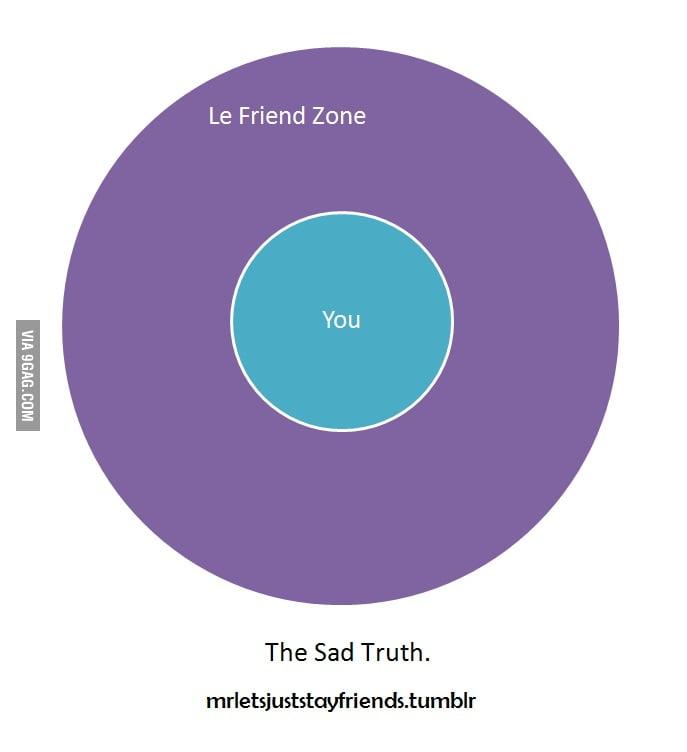 The friendzone in venn diagram 9gag the friendzone in venn diagram ccuart Gallery