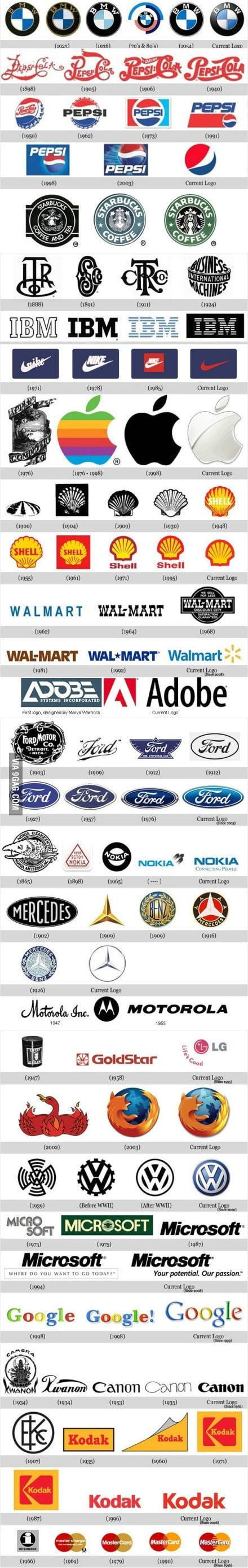 Short history of logos