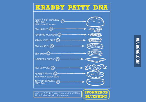 Krabby patty dna 9gag 0 comments malvernweather Gallery