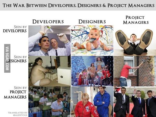 Developer vs Designer vs Project Manager