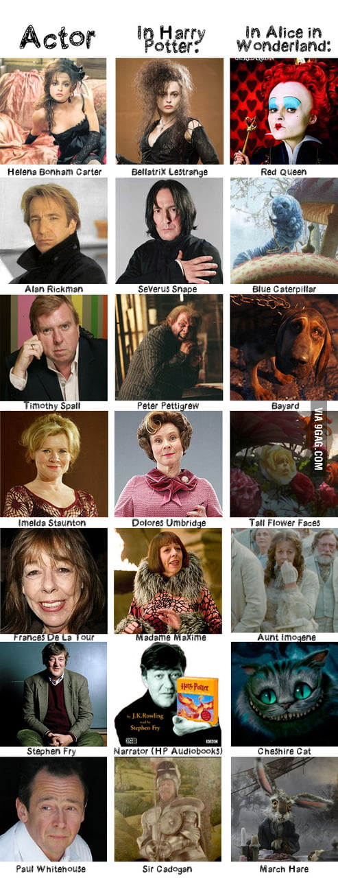 Harry Potter and Alice in Wonderland