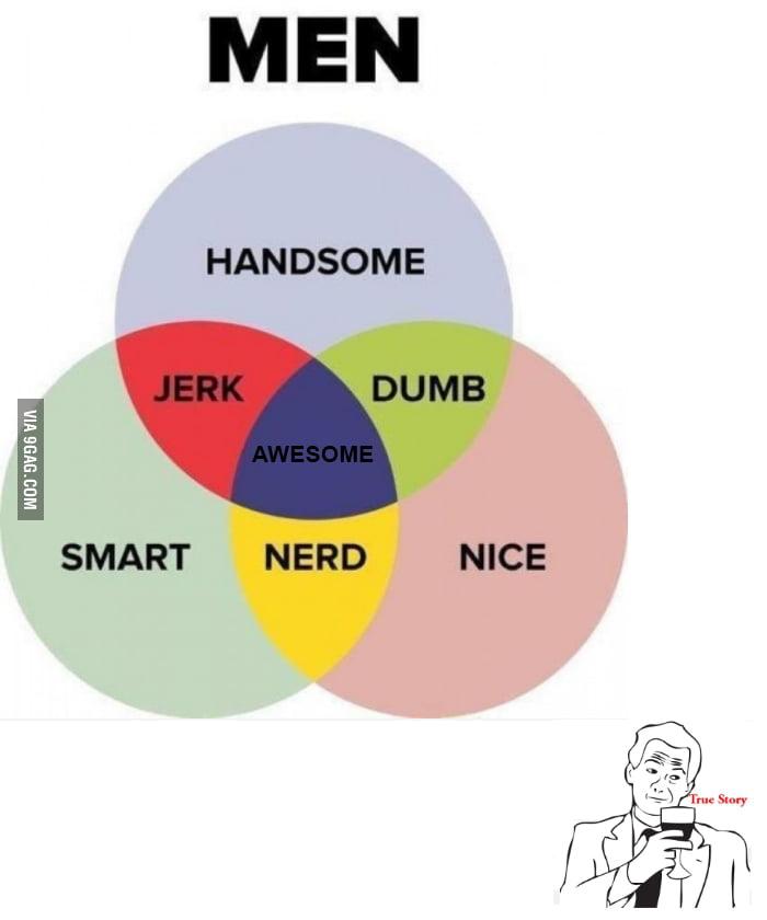 Ven Diagram For Men Diy Enthusiasts Wiring Diagrams