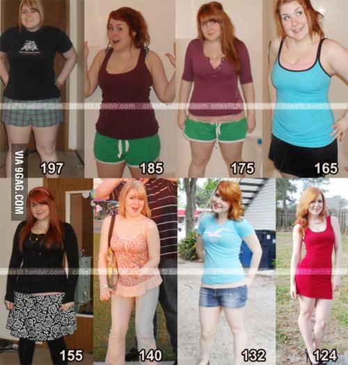 My true weight lost idol