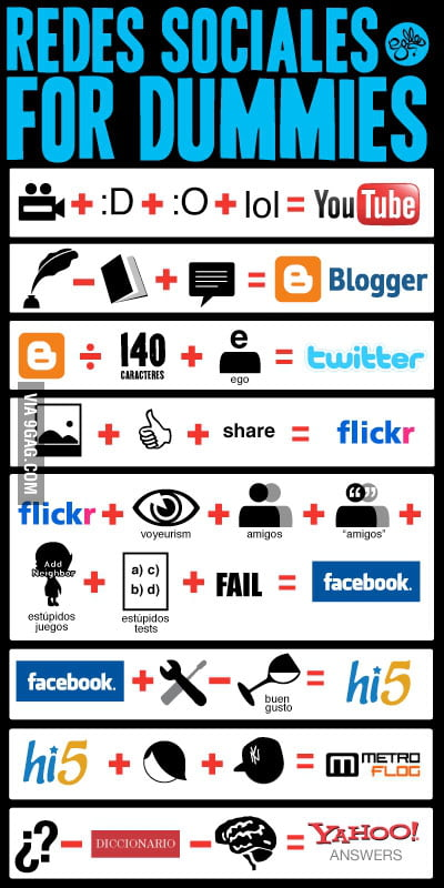 Social Network for Dummies