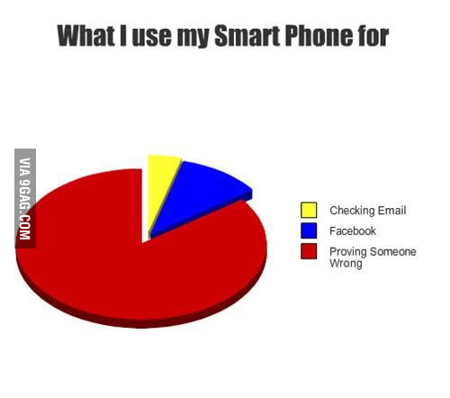 Waht I use my smart phone for...