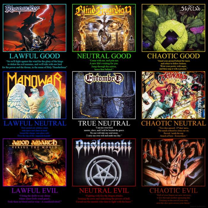 Metal Alignment : Heavy metal alignment chart gag