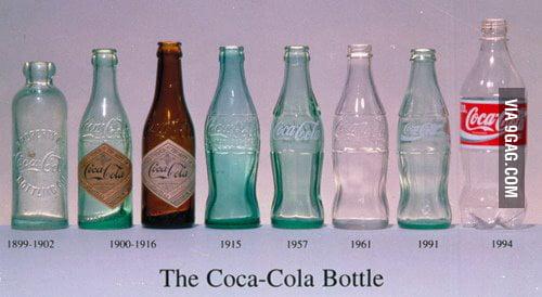 Coke Evolution
