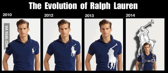 The Evolution of Ralph Lauren