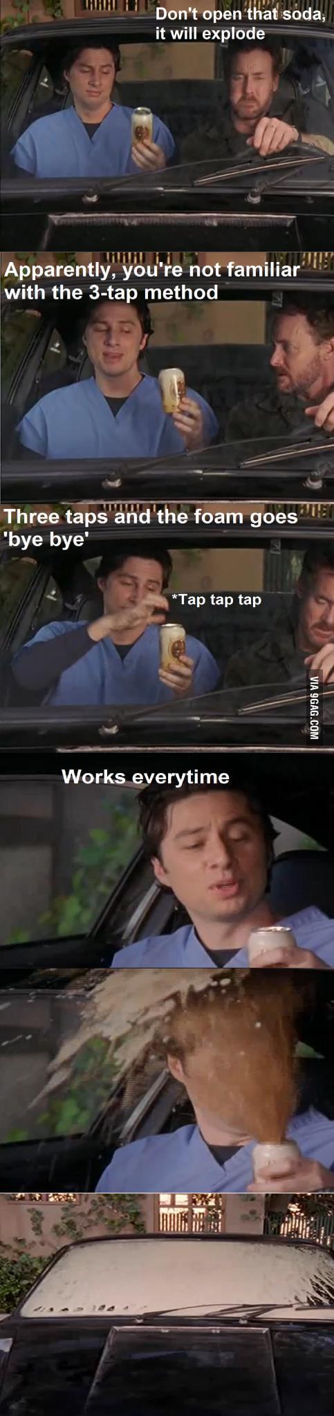 3-tap method