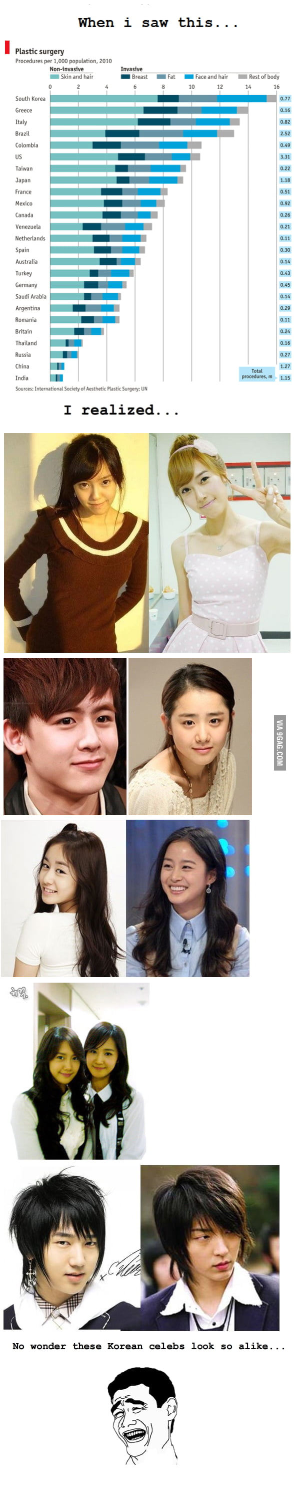 Clone Lvl: Korean