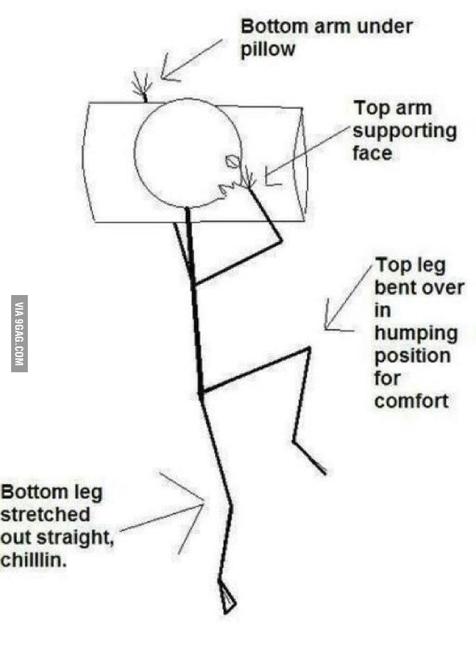Best position ever