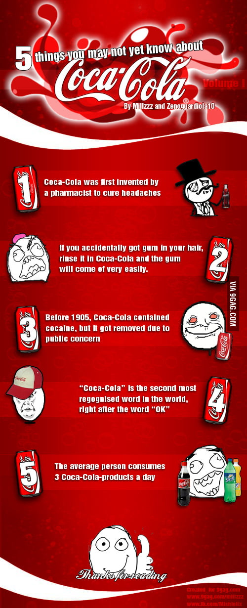 How about 5 awesome F1X3D Coca-Cola Facts?