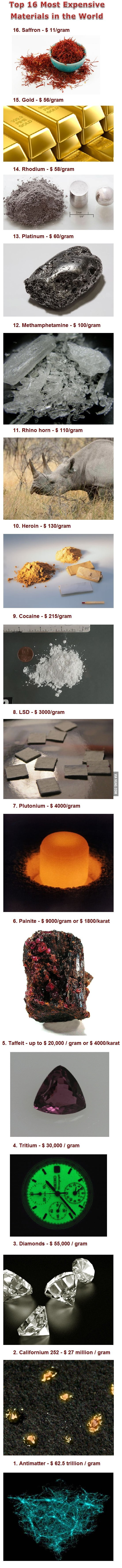 16 Most Expensive Materials in the World