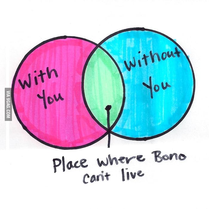 Place where Bono can't live