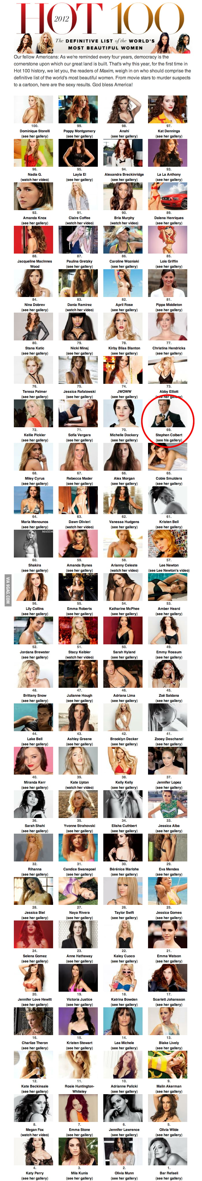 2012 Maxim Hot 100, you're doing it right. (check #69)
