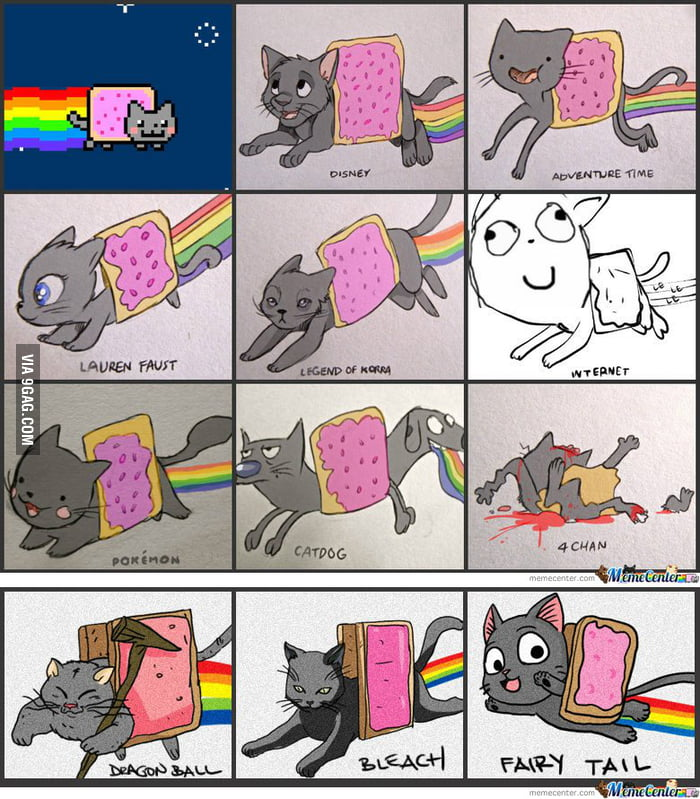 Nyan Cat lvl : cartoons...