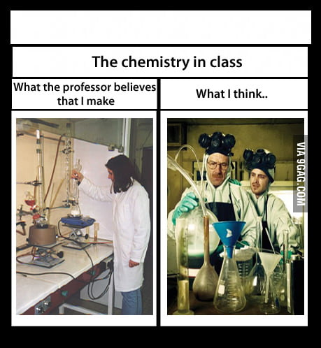 The chemistry in class