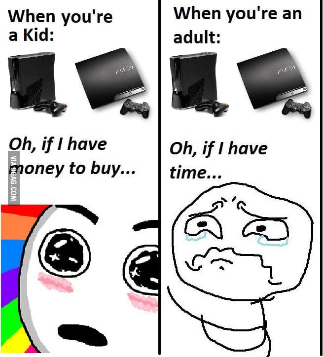 Time x money
